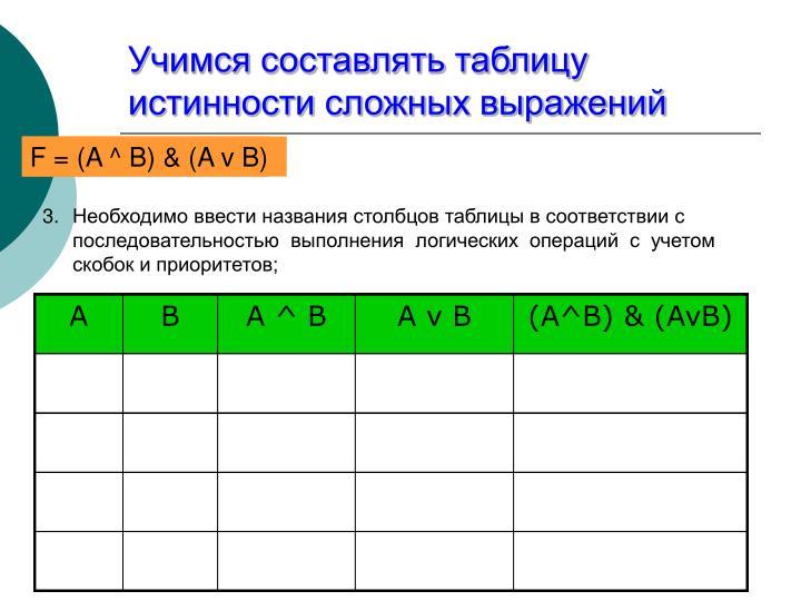 Учимся составлять таблицу истинности сложных выражений