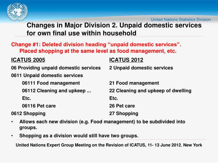 Changes in Major Division 2. Unpaid domestic services