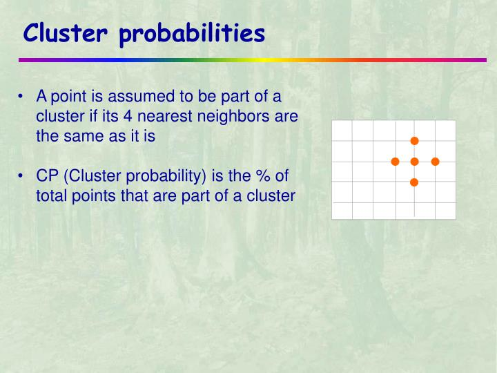 Cluster probabilities