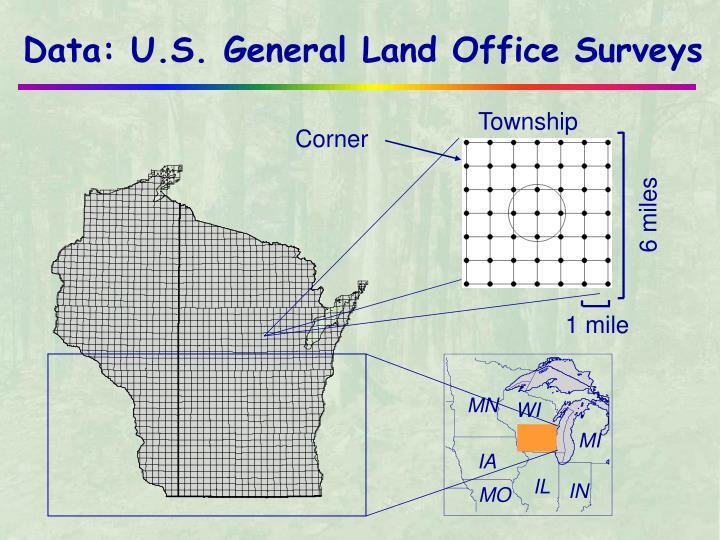 Data: U.S. General Land Office Surveys