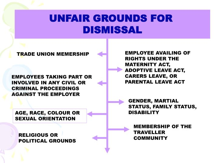 UNFAIR GROUNDS FOR