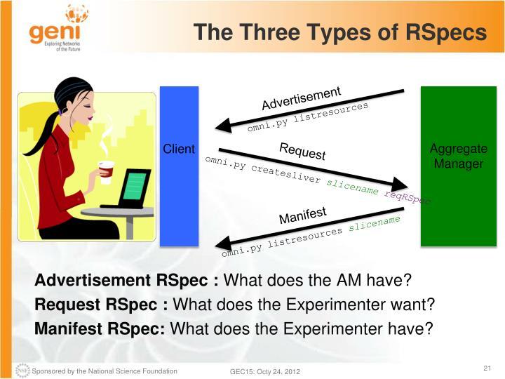 The Three Types of