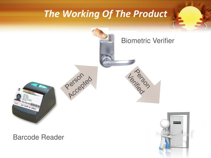The Working Of The Product
