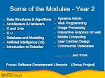 some of the modules year 2