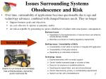 issues surrounding systems obsolescence and risk