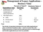 management of legacy applications business value