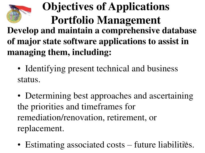 Objectives of Applications Portfolio Management