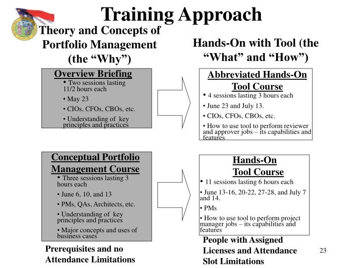 Training Approach