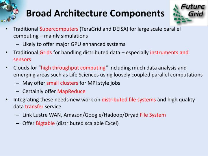 Broad Architecture Components