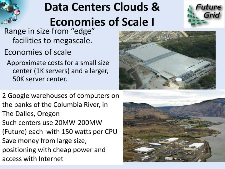 Data Centers Clouds &