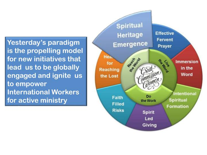 Yesterday's paradigm is the propelling model for new initiatives that lead  us to be globally engaged and ignite  us to empower International Workers for active ministry endeavors.