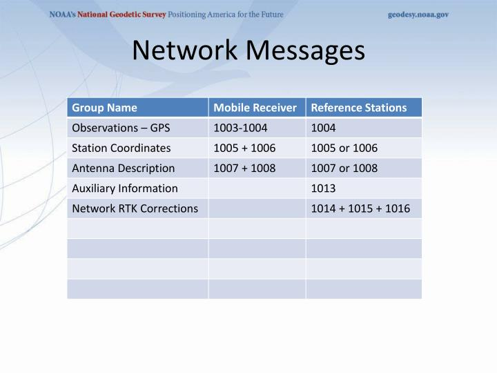 Network Messages