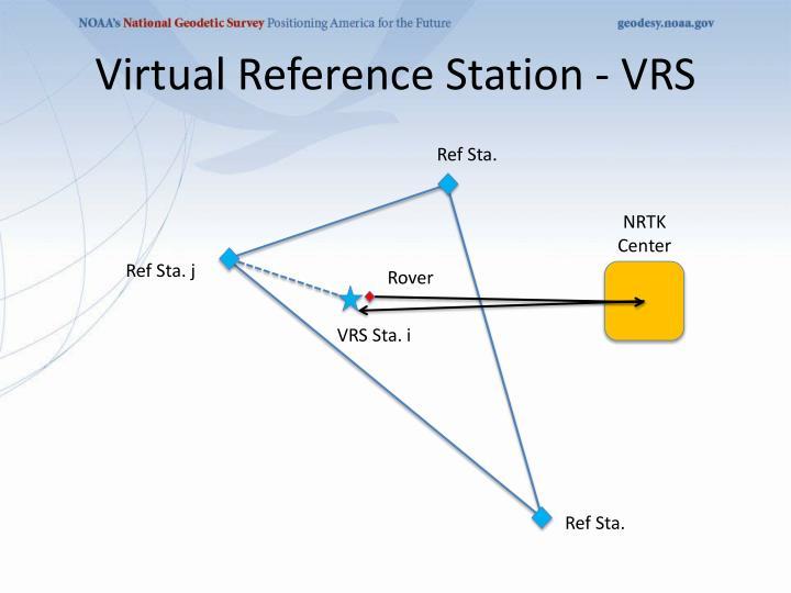 Virtual Reference Station - VRS