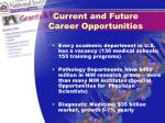 current and future career opportunities1