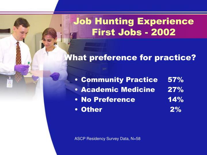 Job Hunting Experience