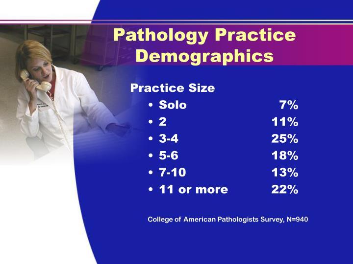 Pathology Practice Demographics