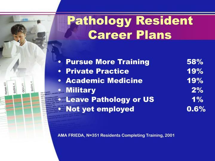 Pathology Resident Career Plans