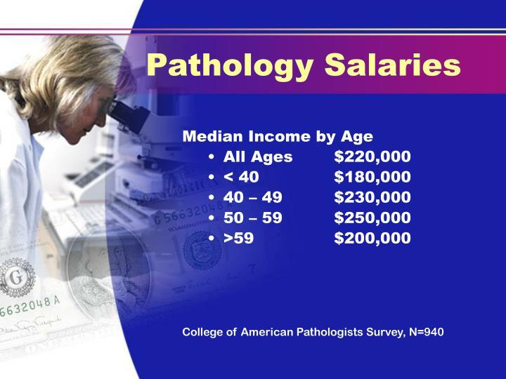 Pathology Salaries