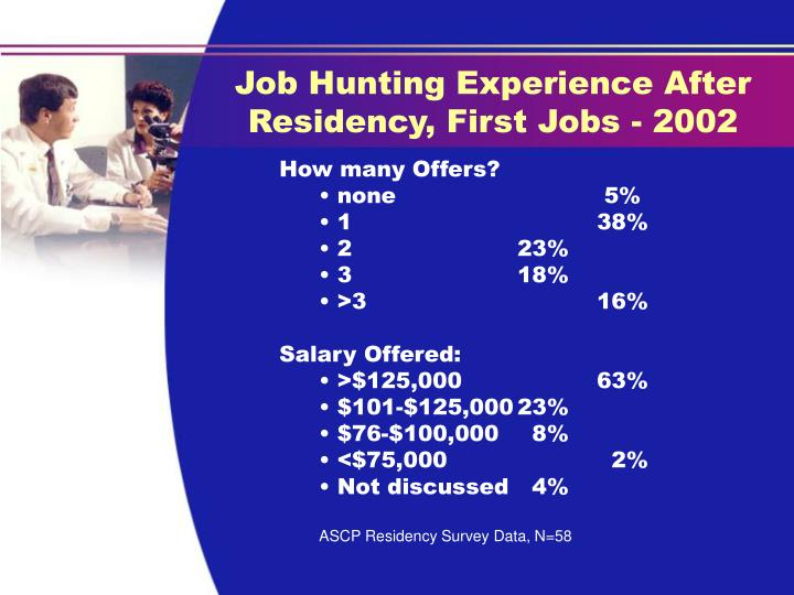Job Hunting Experience After Residency, First Jobs - 2002