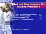 what and how long are the training programs
