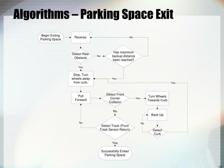 Algorithms – Parking Space Exit