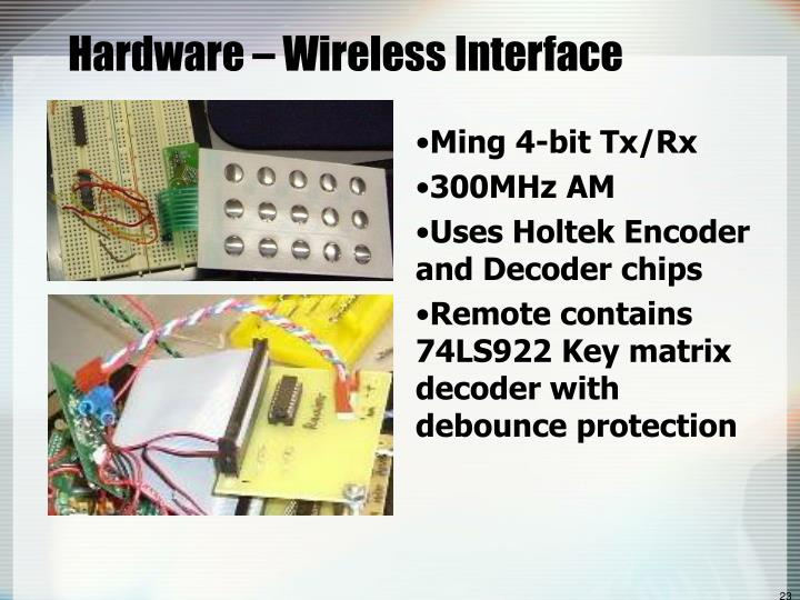Hardware – Wireless Interface