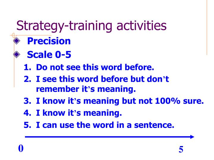 Strategy-training activities