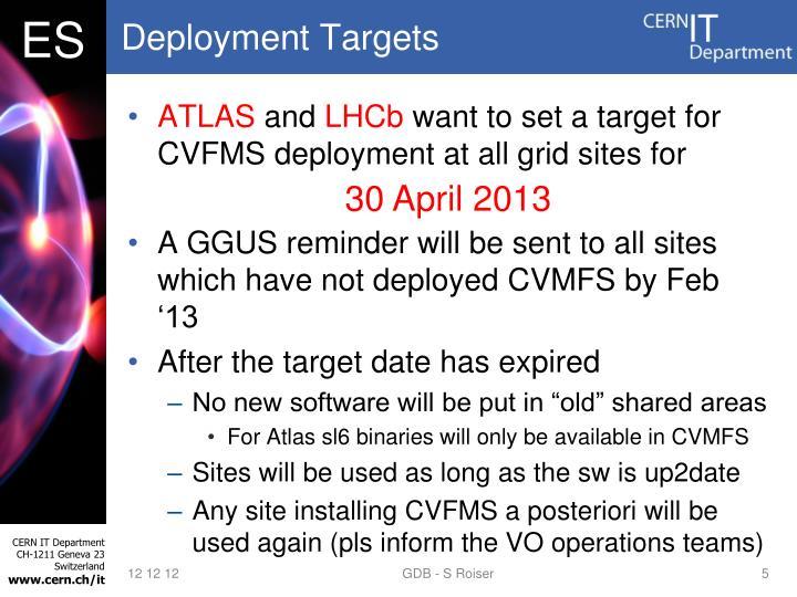 Deployment Targets