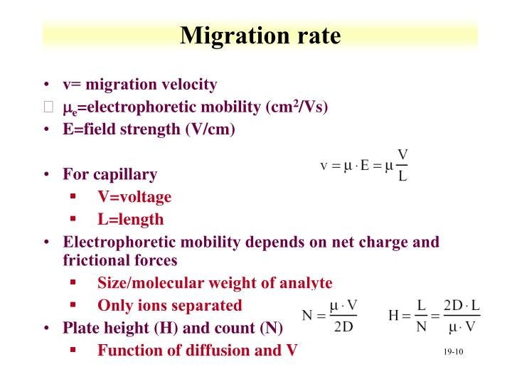 Migration rate
