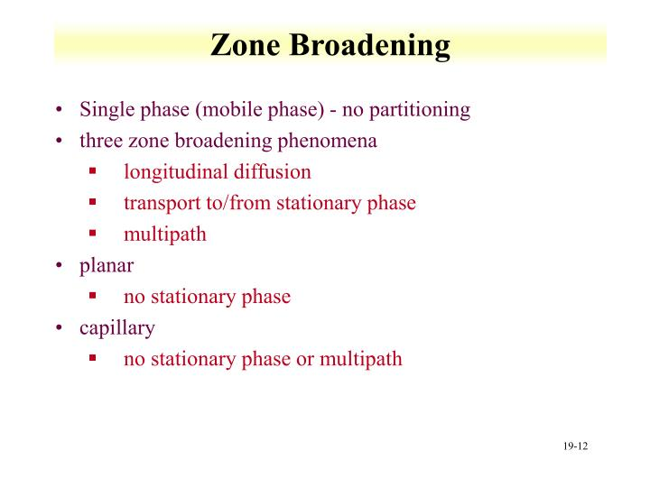 Zone Broadening