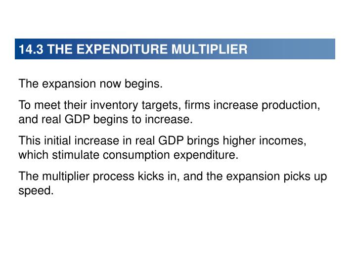 14.3 THE EXPENDITURE MULTIPLIER