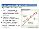 14 3 the expenditure multiplier2