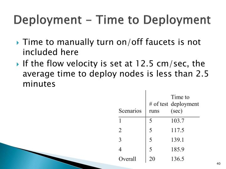Deployment - Time to Deployment