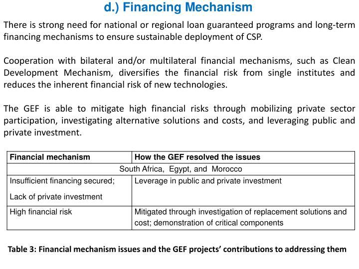 d.) Financing Mechanism