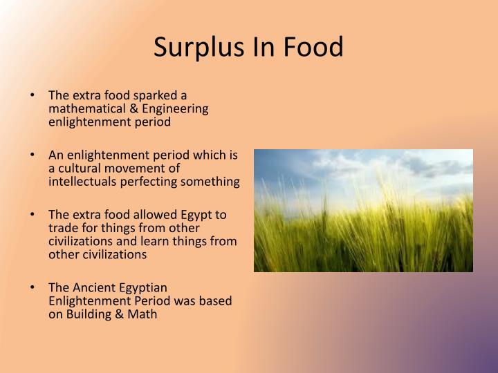Surplus In Food