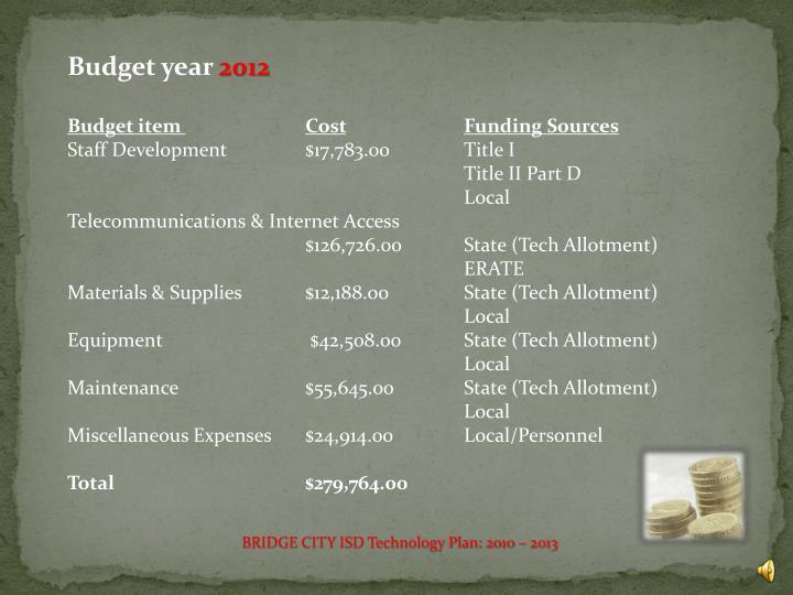 Budget year