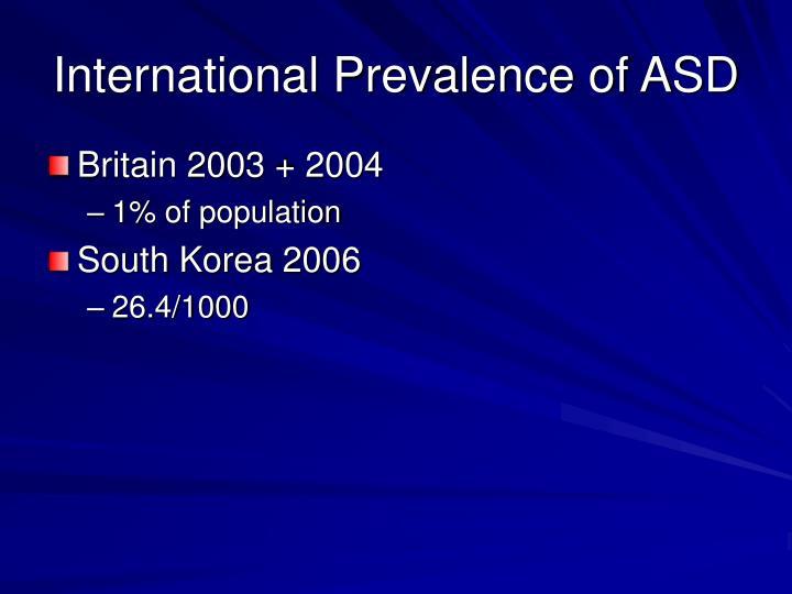 International Prevalence of ASD