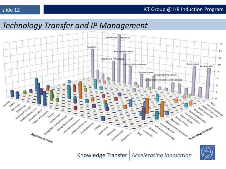 KT Group @ HR Induction Program