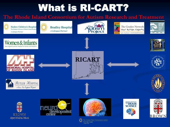 What is RI-CART?