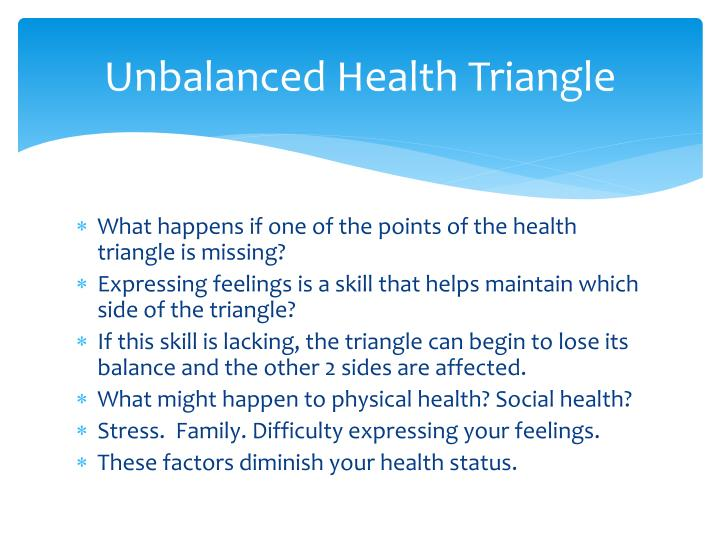 Unbalanced Health Triangle