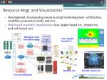 resource mngt and visualization