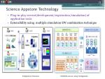 science appstore technology
