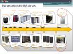 supercomputing resources