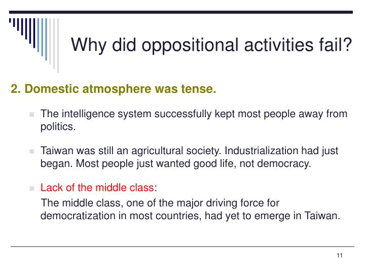 Why did oppositional activities fail?