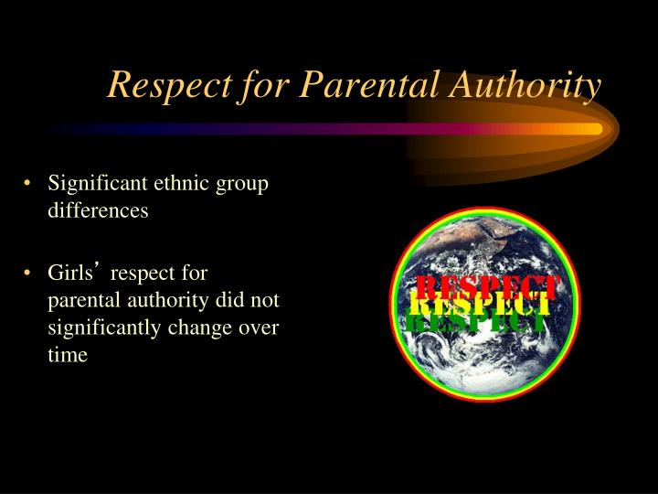 Respect for Parental Authority