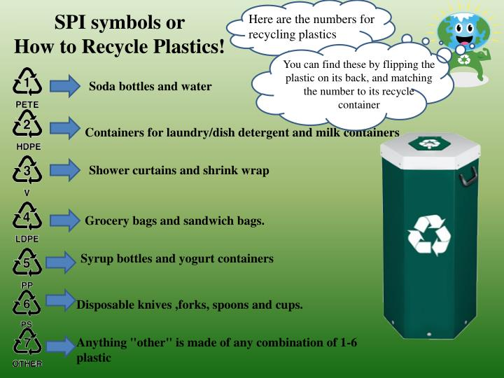 Here are the numbers for recycling plastics