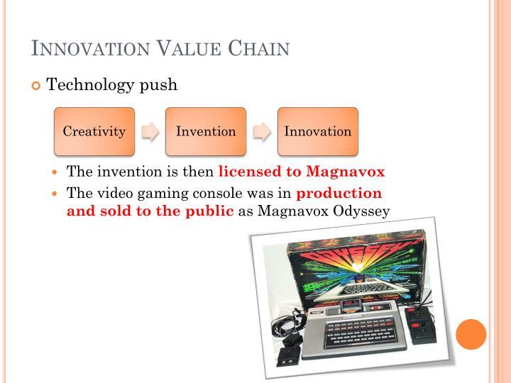 Innovation Value Chain