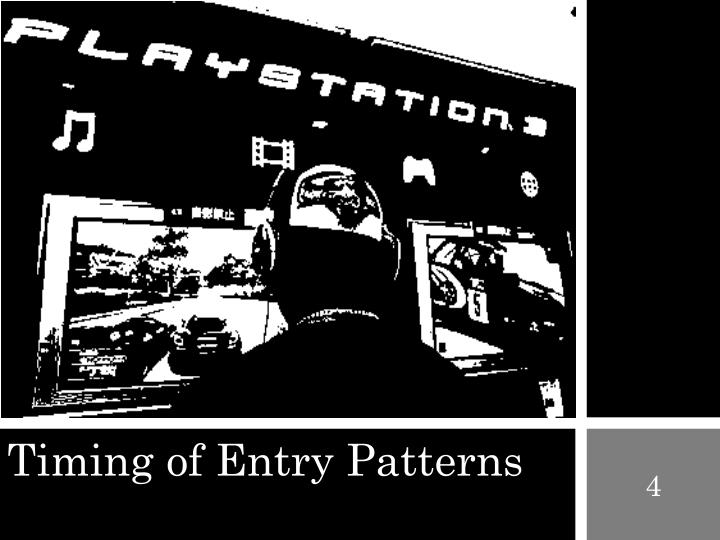 Timing of Entry Patterns
