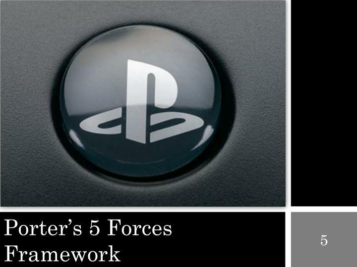 Porter's 5 Forces Framework