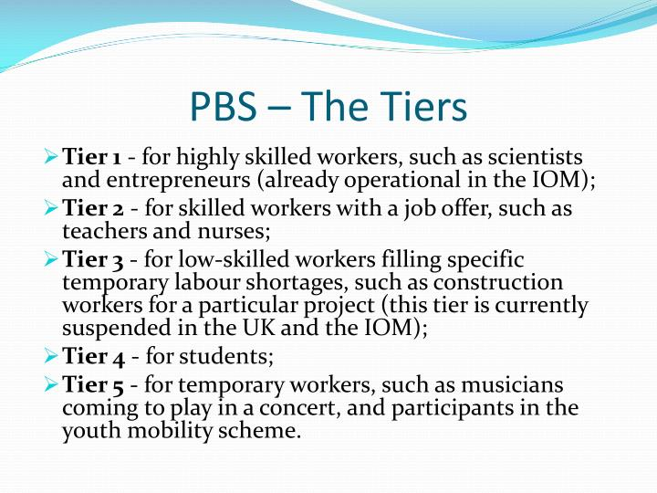 PBS – The Tiers